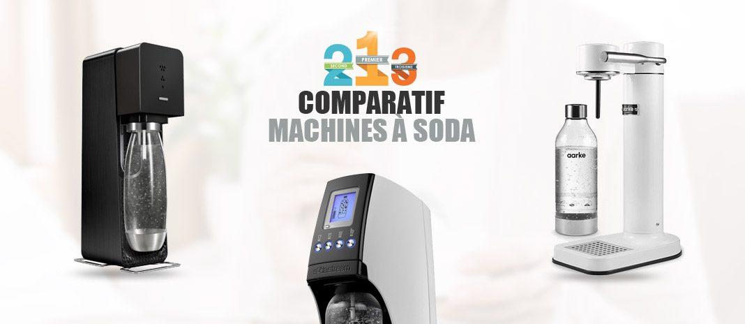 meilleure machine à soda